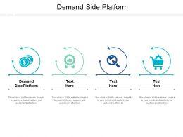 Demand Side Platform Ppt Powerpoint Presentation Design Ideas Cpb