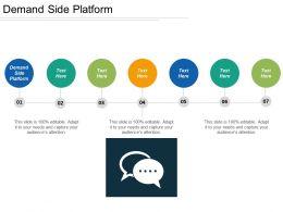 Demand Side Platform Ppt Powerpoint Presentation Gallery Sample Cpb