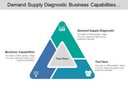 Demand Supply Diagnostic Business Capabilities Measuring Evolving Demand Management