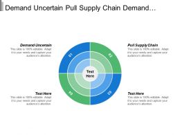 Demand Uncertain Pull Supply Chain Demand Stable Economies Scale