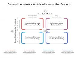 Demand Uncertainty Matrix With Innovative Products