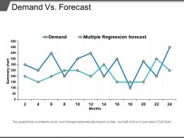 Demand Vs Forecast Ppt Samples