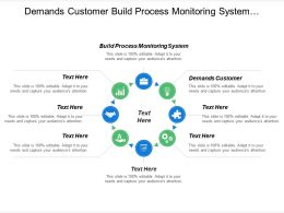 Demands Customer Build Process Monitoring System Design Coordination