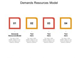 Demands Resources Model Ppt Powerpoint Presentation Inspiration Background Cpb