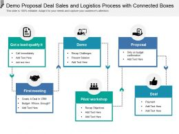 Demo Proposal Deal Sales And Logistics Process With Connected Boxes