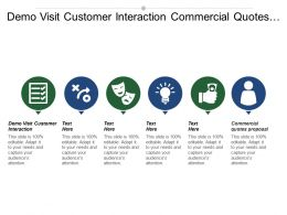 Demo Visit Customer Interaction Commercial Quotes Proposal Customer Decisions