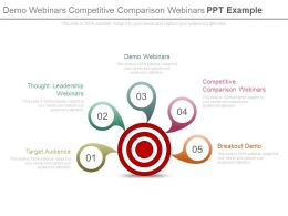 Demo Webinars Competitive Comparison Webinars Ppt Example