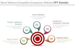 demo_webinars_competitive_comparison_webinars_ppt_example_Slide01