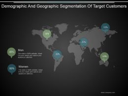 Demographic And Geographic Segmentation Of Target Customers Ppt Ideas