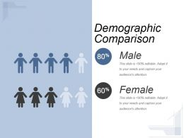 Demographic Comparison Ppt Background Designs