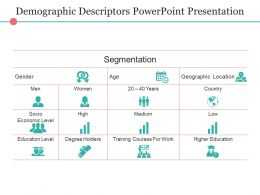 Demographic Descriptors Powerpoint Presentation