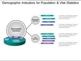 Demographic Indicators For Population And Vital Statistics