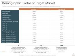 Demographic Profile Of Target Market Restaurant Cafe Business Idea Ppt Mockup