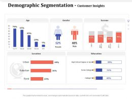 Demographic Segmentation Customer Insights M1620 Ppt Powerpoint Presentation Slides Styles