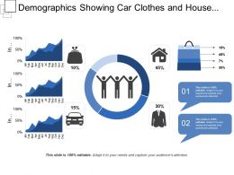 Demographics Showing Car Clothes And House With Statistics And Percentage