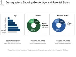 Demographics Showing Gender Age And Parental Status