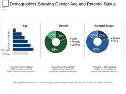 demographics_showing_gender_age_and_parental_status_Slide01