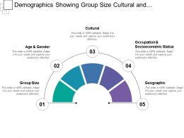 Demographics Showing Group Size Cultural And Occupation Geographic