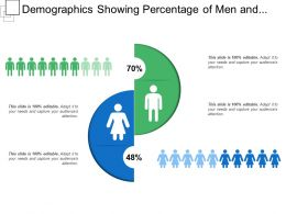 Demographics Showing Percentage Of Men And Women