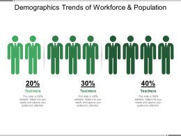 Demographics Trends Of Workforce And Population