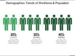 demographics_trends_of_workforce_and_population_Slide01