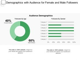 Demographics With Audience For Female And Male Followers