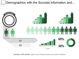 Demographics With The Success Information And Statistics
