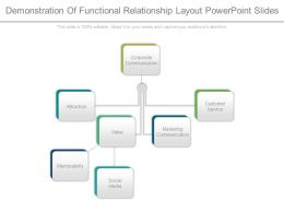 Demonstration Of Functional Relationship Layout Powerpoint Slides