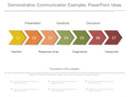 Demonstrative Communication Examples Powerpoint Ideas