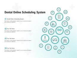 Dental Online Scheduling System Ppt Powerpoint Presentation Outline Show