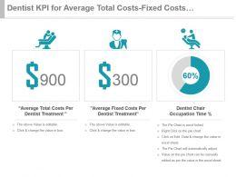 dentist_kpi_for_average_total_costs_fixed_costs_occupation_time_presentation_slide_Slide01