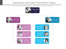 Department Information Powerpoint Images