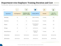 Department Wise Employee Training Duration And Cost Business Turnaround Plan Ppt Guidelines