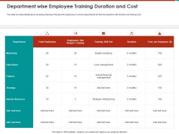 Department Wise Employee Training Duration And Cost Overall Ppt Powerpoint Presentation File Grid