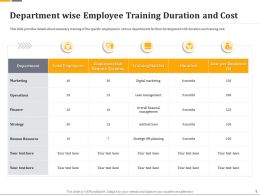 Department Wise Employee Training Duration And Cost Ppt Clipart
