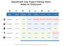 Department Wise Project Training Status Matrix For Employees