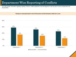 Department Wise Reporting Of Conflicts Ppt Template