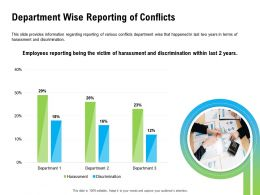Department Wise Reporting Of Conflicts The Victim Ppt Powerpoint Presentation Outline Design Templates