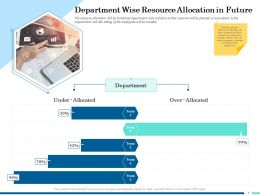 Department Wise Resource Allocation In Future Ppt Model Inspiration