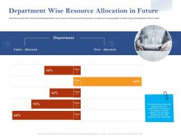 Department Wise Resource Allocation In Future Ppt Powerpoint Rules