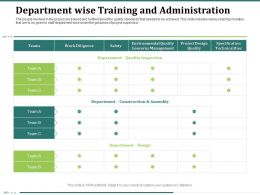 Department Wise Training And Administration Concerns Team Ppt Powerpoint Presentation Aids