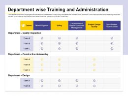 Department Wise Training And Administration Design Ppt Powerpoint Presentation File Ideas