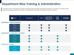 Department Wise Training And Administration Team Powerpoint Presentation Display