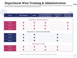 Department Wise Training And Administration Various Ppt Powerpoint Presentation Graphics Design