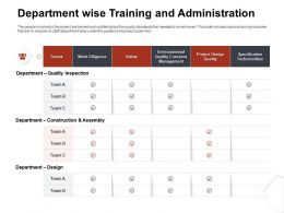 Department Wise Training And Administration Work Ppt File Topics