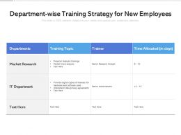 Department Wise Training Strategy For New Employees