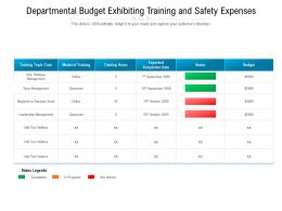 Departmental Budget Exhibiting Training And Safety Expenses