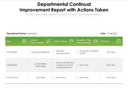 Departmental Continual Improvement Report With Actions Taken