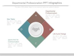 Departmental Professionalism Ppt Infographics