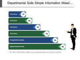 Departmental Soils Simple Information Mixed Standards Uniform Capability